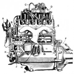 ENGINE GROUP